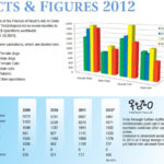 Vet Pool publishes 2012 Report
